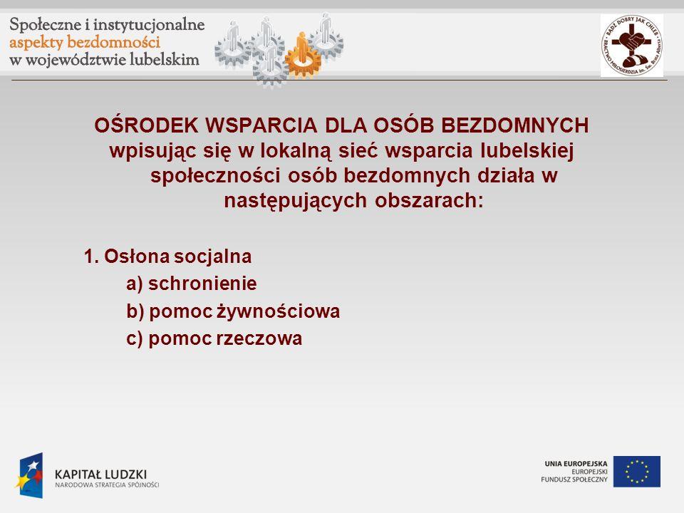OŚRODEK WSPARCIA DLA OSÓB BEZDOMNYCH wpisując się w lokalną sieć wsparcia lubelskiej społeczności osób bezdomnych działa w następujących obszarach: 1.