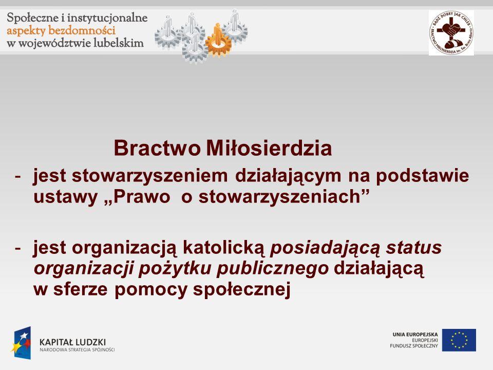 Bractwo Miłosierdzia -jest stowarzyszeniem działającym na podstawie ustawy Prawo o stowarzyszeniach -jest organizacją katolicką posiadającą status org