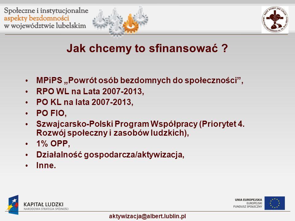 MPiPS Powrót osób bezdomnych do społeczności, RPO WL na Lata 2007-2013, PO KL na lata 2007-2013, PO FIO, Szwajcarsko-Polski Program Współpracy (Priory