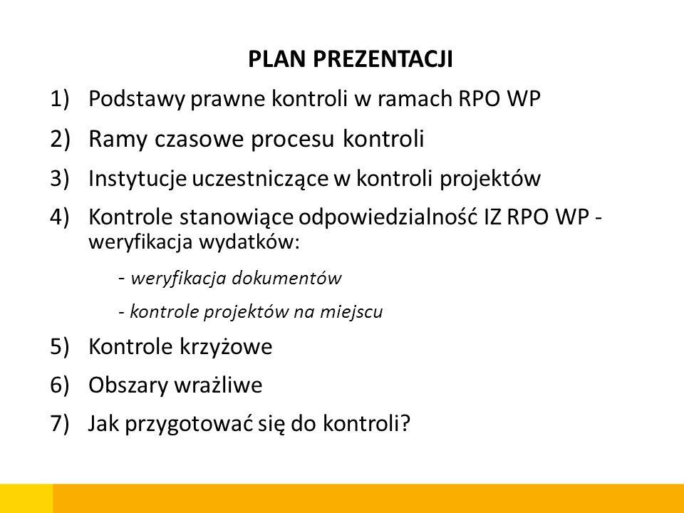 PLAN PREZENTACJI 1)Podstawy prawne kontroli w ramach RPO WP 2)Ramy czasowe procesu kontroli 3)Instytucje uczestniczące w kontroli projektów 4)Kontrole
