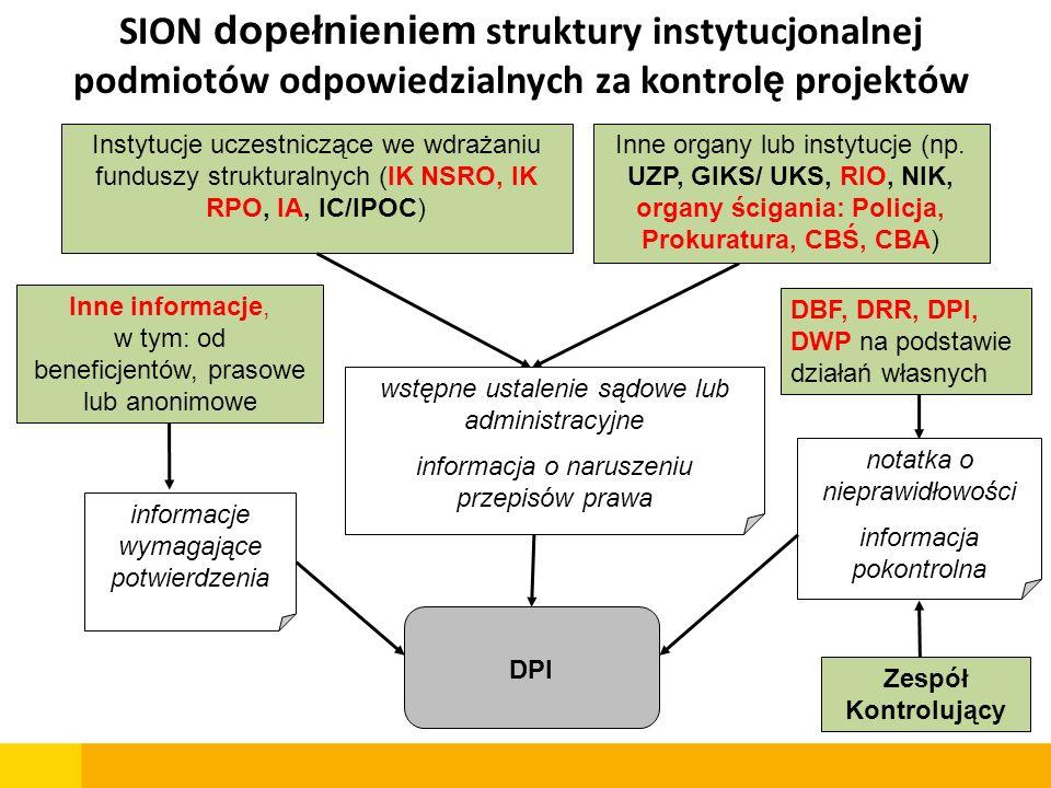 Skład ZK: pracownik PI.VI (KZK); pracownik BF.VI.
