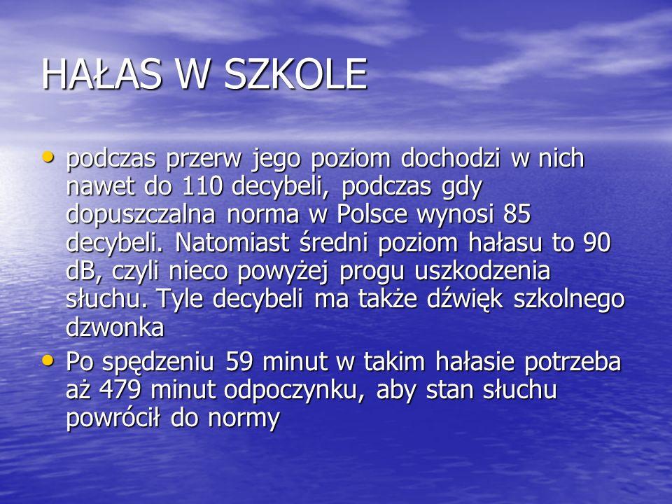 HAŁAS W SZKOLE podczas przerw jego poziom dochodzi w nich nawet do 110 decybeli, podczas gdy dopuszczalna norma w Polsce wynosi 85 decybeli.