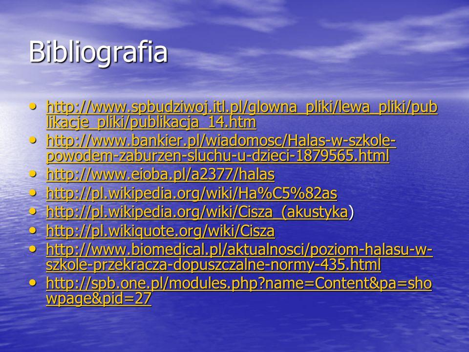 Bibliografia http://www.spbudziwoj.itl.pl/glowna_pliki/lewa_pliki/pub likacje_pliki/publikacja_14.htm http://www.spbudziwoj.itl.pl/glowna_pliki/lewa_p