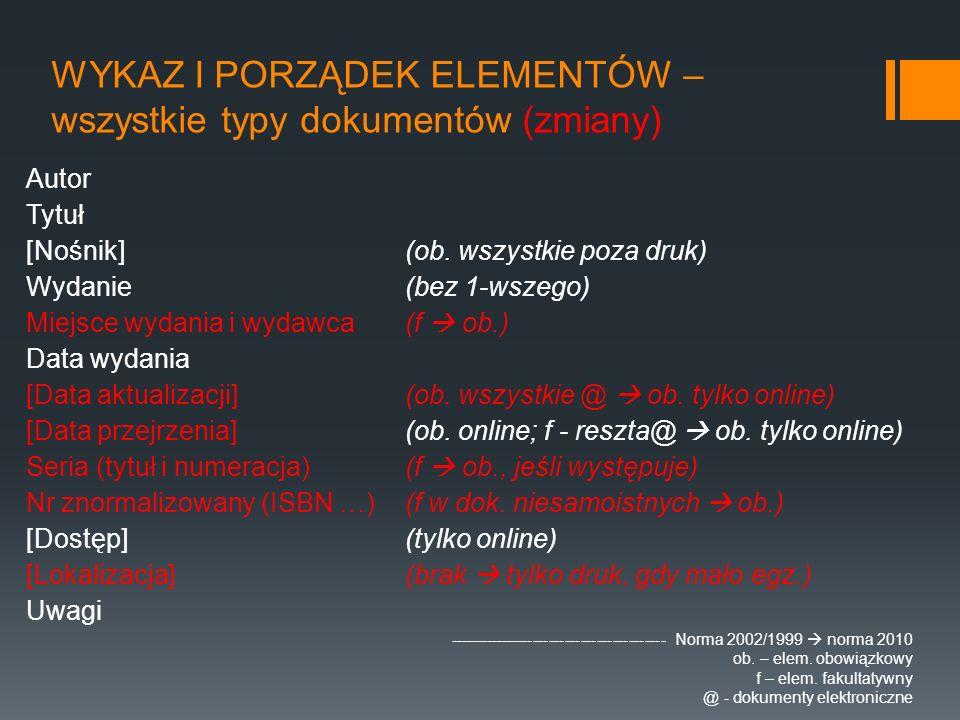 Wydawnictwo ZWARTE (druk).Jeden autor (ob.) ZIEMKIEWICZ, Rafał A.