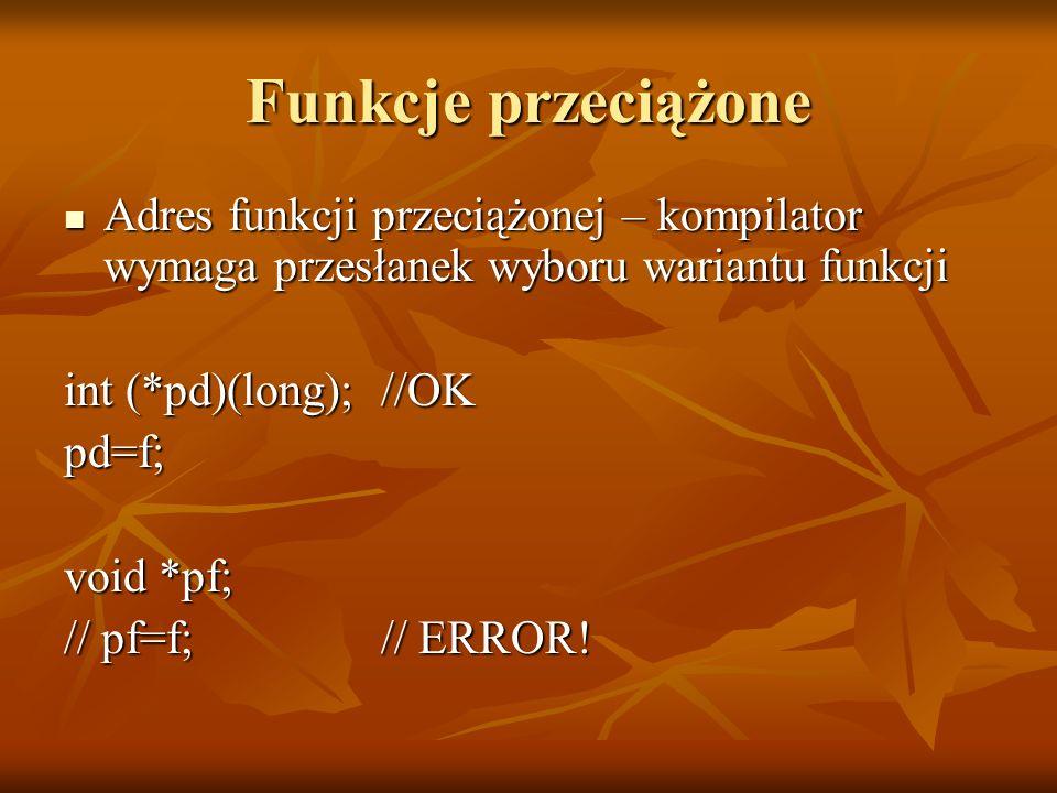 Funkcje przeciążone Adres funkcji przeciążonej – kompilator wymaga przesłanek wyboru wariantu funkcji Adres funkcji przeciążonej – kompilator wymaga p