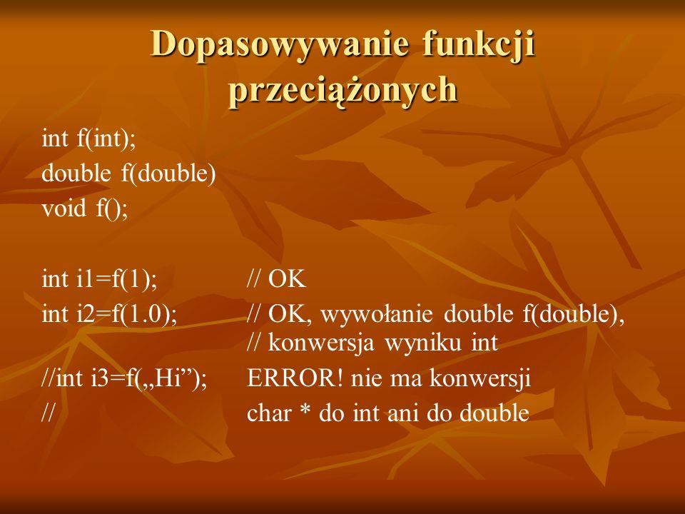 Dopasowywanie funkcji przeciążonych int f(int); double f(double) void f(); int i1=f(1); // OK int i2=f(1.0); // OK, wywołanie double f(double), // kon