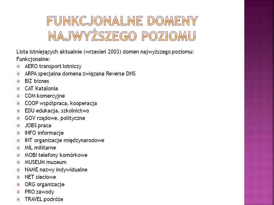 Lista istniejących aktualnie (wrzesień 2003) domen najwyższego poziomu: Funkcjonalne: AERO transport lotniczy ARPA specjalna domena związana Reverse D