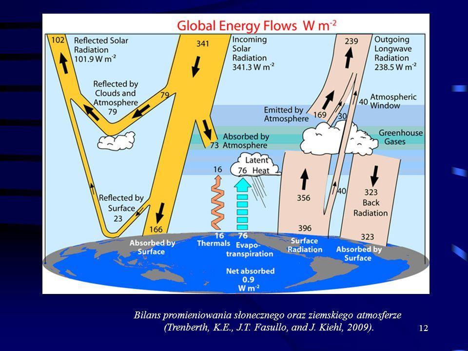 12 Bilans promieniowania słonecznego oraz ziemskiego atmosferze (Trenberth, K.E., J.T. Fasullo, and J. Kiehl, 2009).