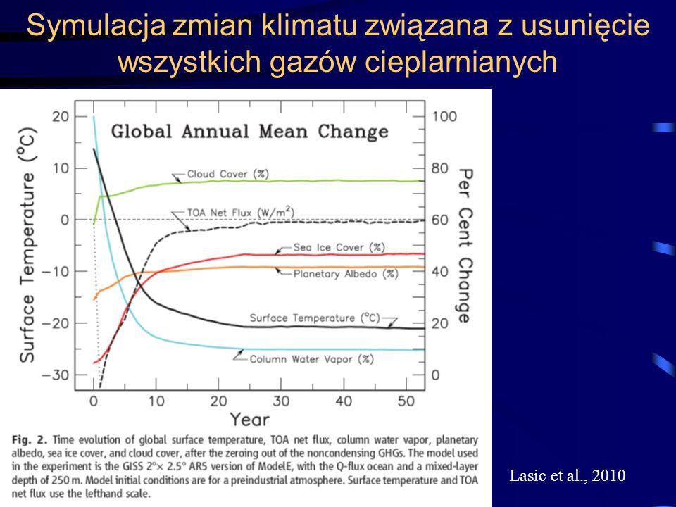 Symulacja zmian klimatu związana z usunięcie wszystkich gazów cieplarnianych Lasic et al., 2010