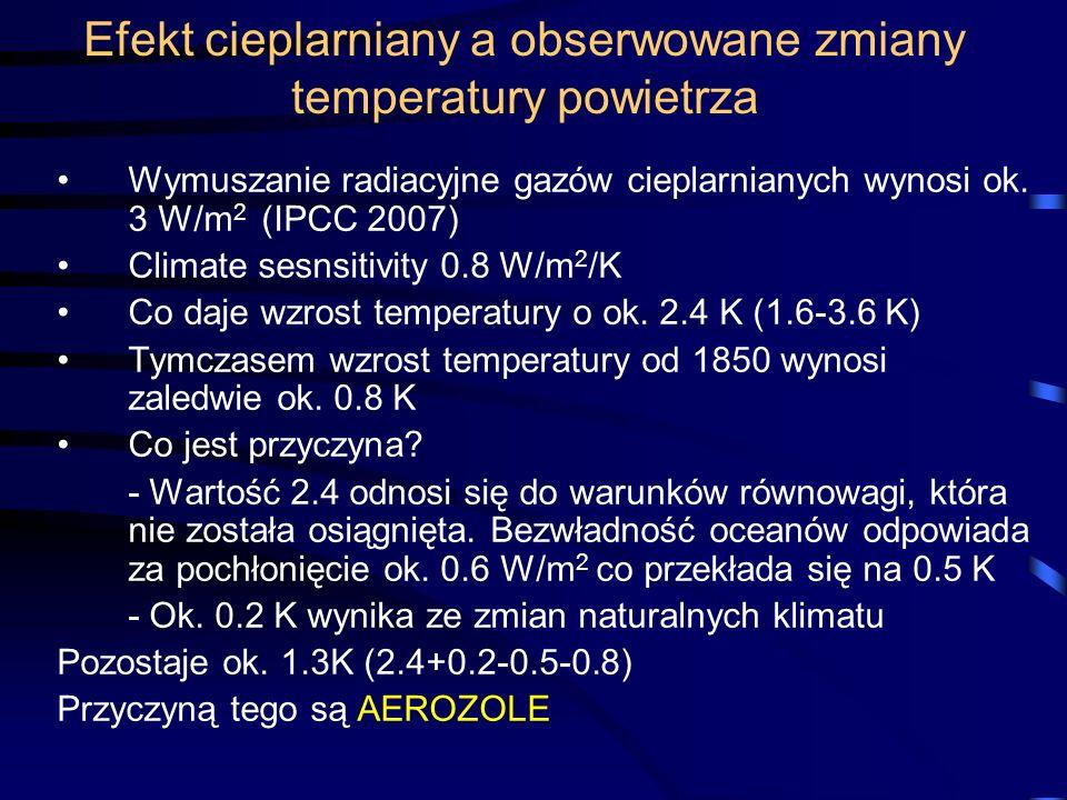 Efekt cieplarniany a obserwowane zmiany temperatury powietrza Wymuszanie radiacyjne gazów cieplarnianych wynosi ok. 3 W/m 2 (IPCC 2007) Climate sesnsi
