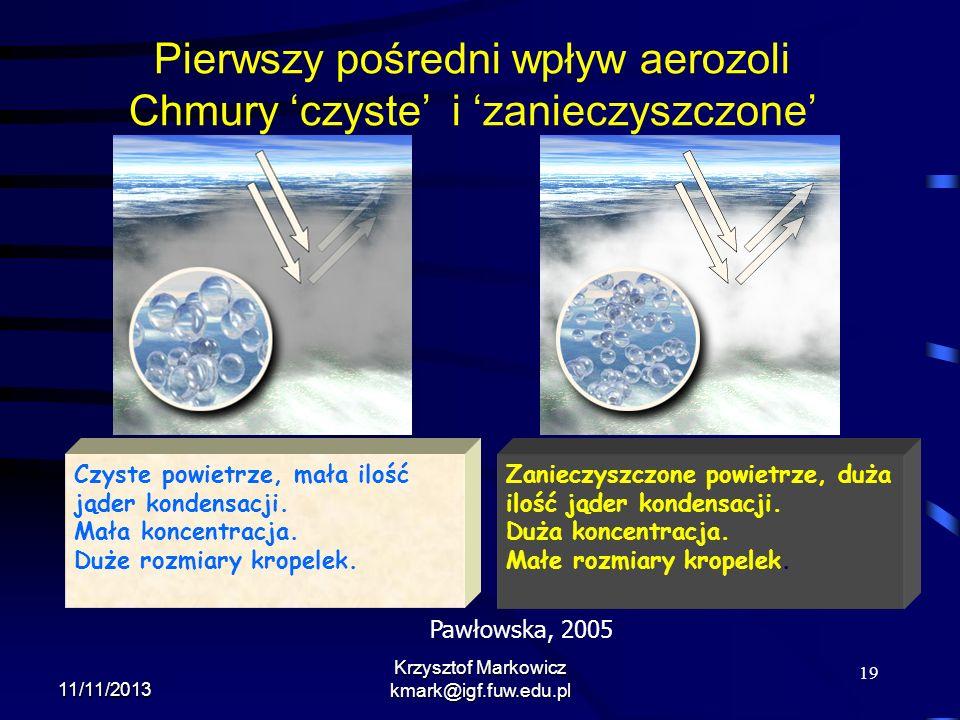 19 11/11/2013 Krzysztof Markowicz kmark@igf.fuw.edu.pl Czyste powietrze, mała ilość jąder kondensacji. Mała koncentracja. Duże rozmiary kropelek. Zani