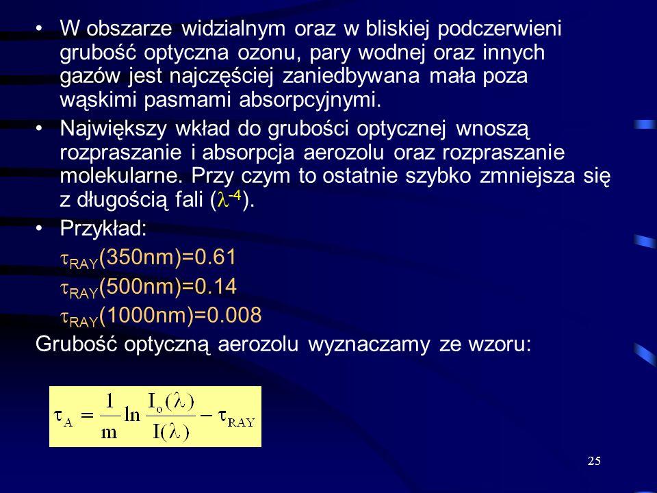 25 W obszarze widzialnym oraz w bliskiej podczerwieni grubość optyczna ozonu, pary wodnej oraz innych gazów jest najczęściej zaniedbywana mała poza wą