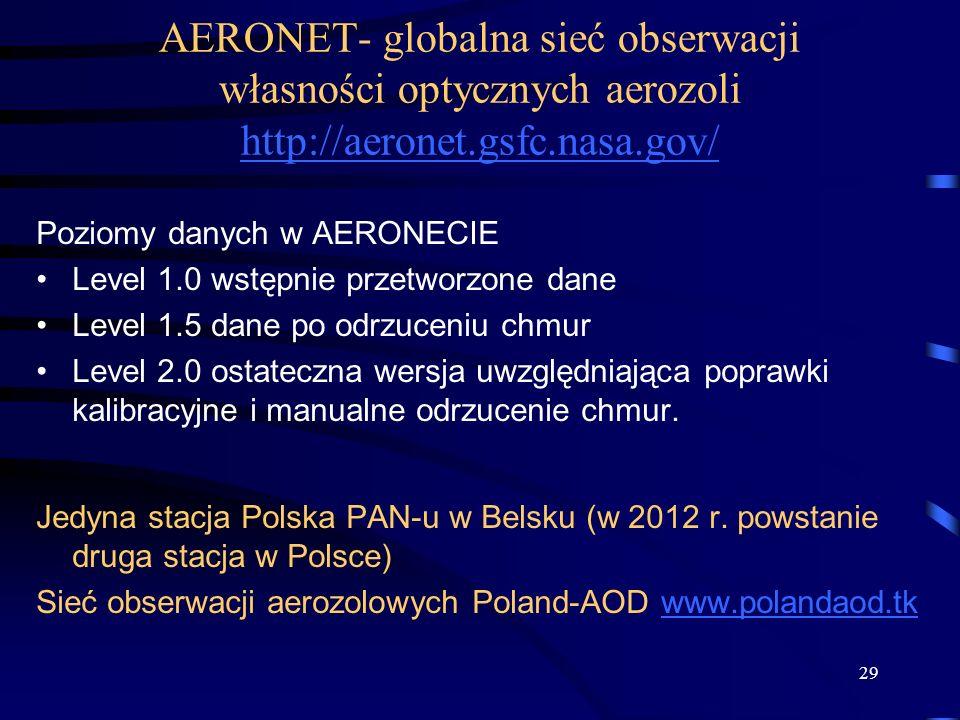 29 AERONET- globalna sieć obserwacji własności optycznych aerozoli http://aeronet.gsfc.nasa.gov/ http://aeronet.gsfc.nasa.gov/ Poziomy danych w AERONE
