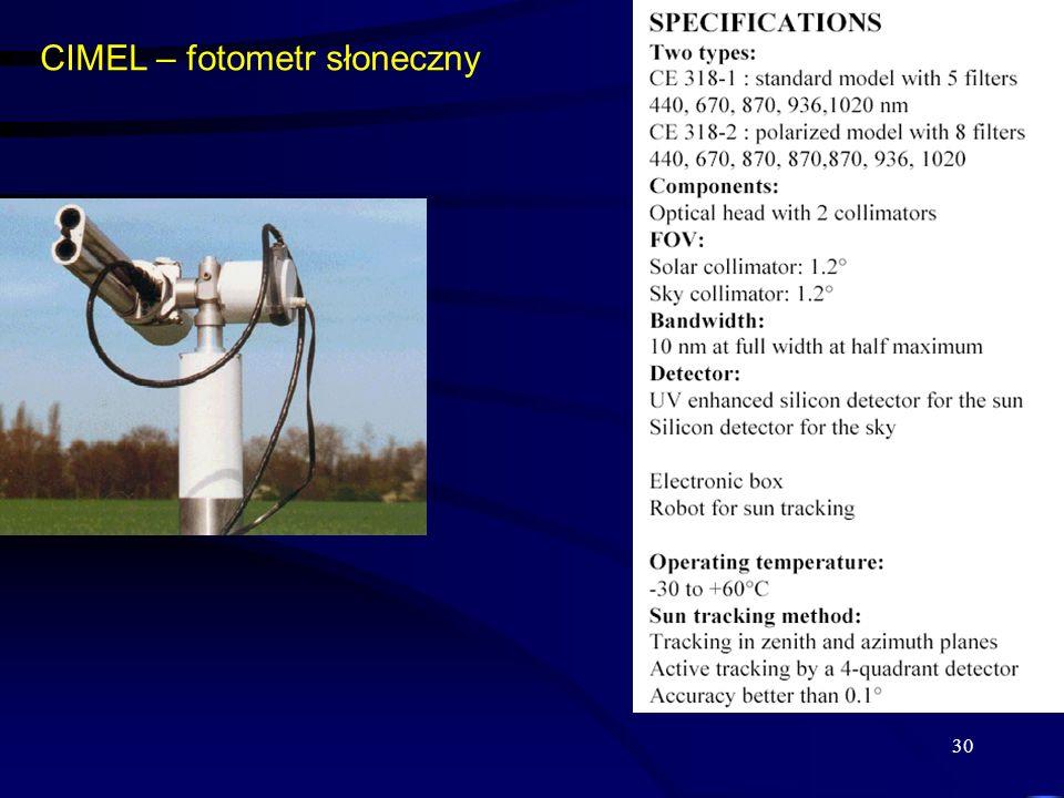 30 CIMEL – fotometr słoneczny