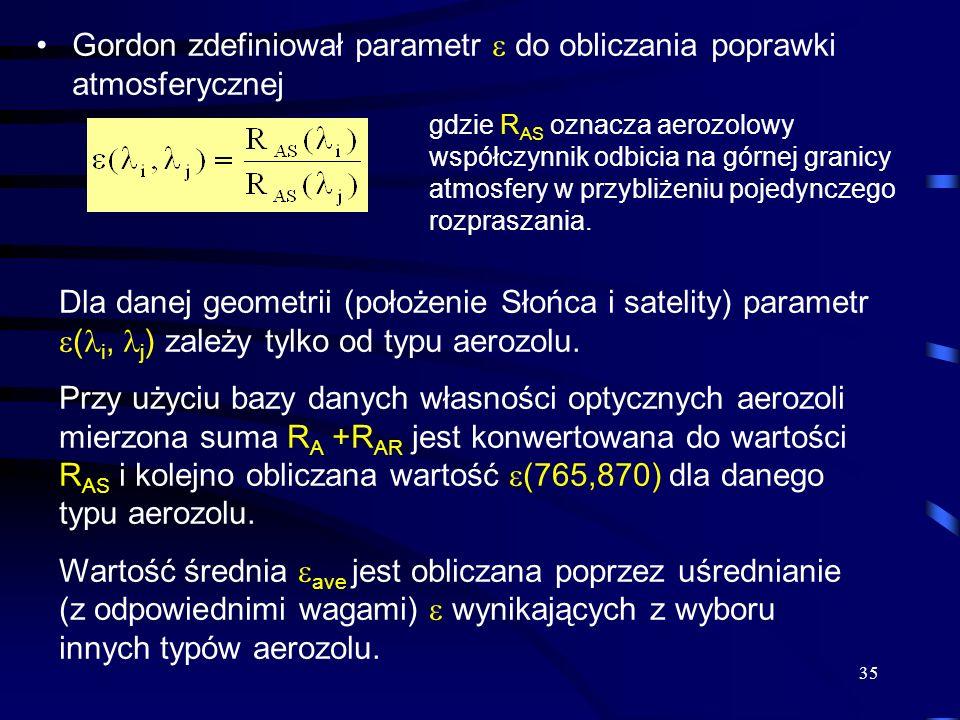35 Gordon zdefiniował parametr do obliczania poprawki atmosferycznej gdzie R AS oznacza aerozolowy współczynnik odbicia na górnej granicy atmosfery w