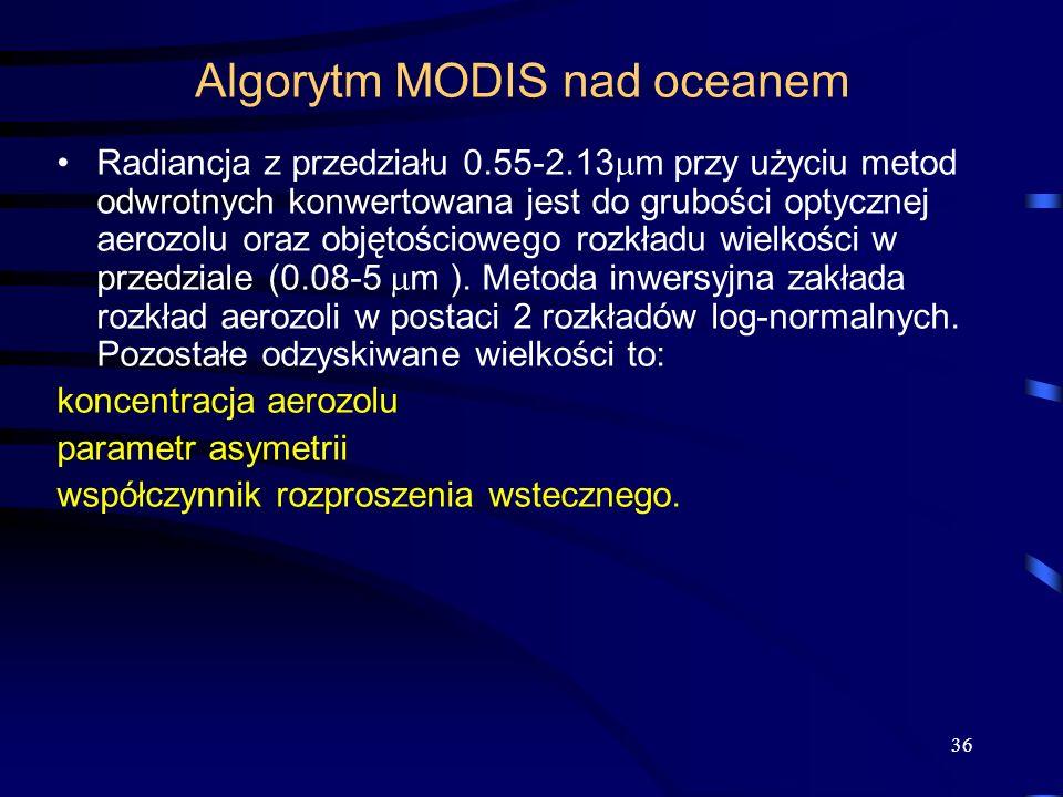 36 Algorytm MODIS nad oceanem Radiancja z przedziału 0.55-2.13 m przy użyciu metod odwrotnych konwertowana jest do grubości optycznej aerozolu oraz ob