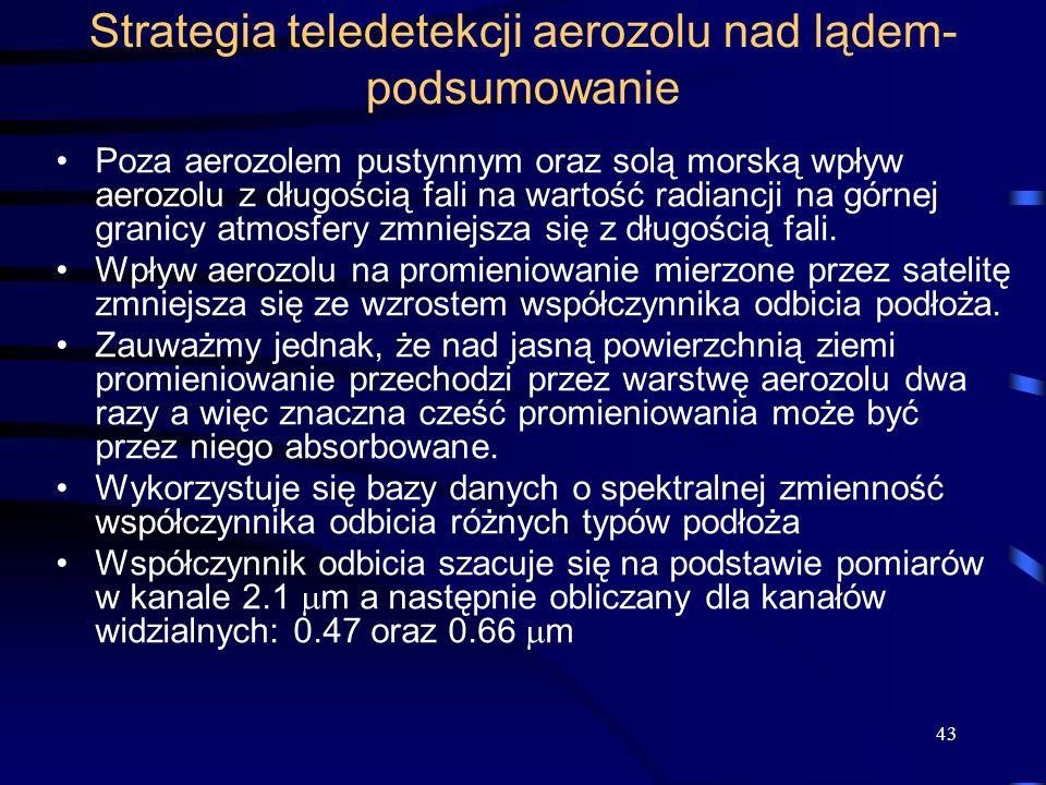 43 Strategia teledetekcji aerozolu nad lądem- podsumowanie Poza aerozolem pustynnym oraz solą morską wpływ aerozolu z długością fali na wartość radian