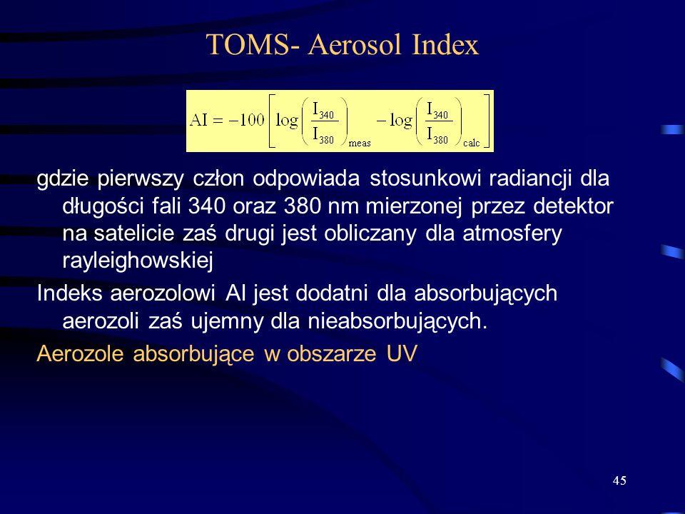 45 TOMS- Aerosol Index gdzie pierwszy człon odpowiada stosunkowi radiancji dla długości fali 340 oraz 380 nm mierzonej przez detektor na satelicie zaś