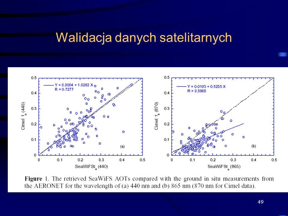 49 Walidacja danych satelitarnych