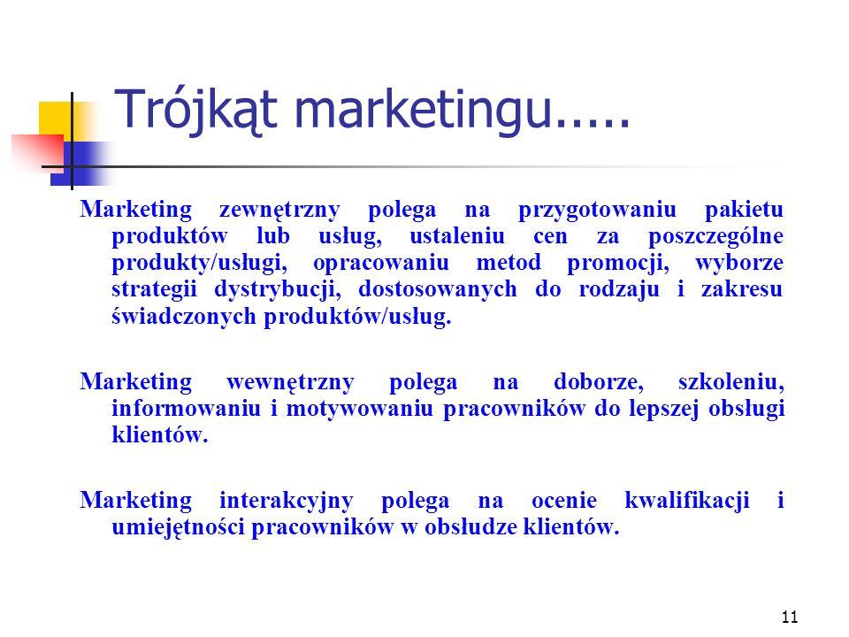 11 Trójkąt marketingu..... Marketing zewnętrzny polega na przygotowaniu pakietu produktów lub usług, ustaleniu cen za poszczególne produkty/usługi, op