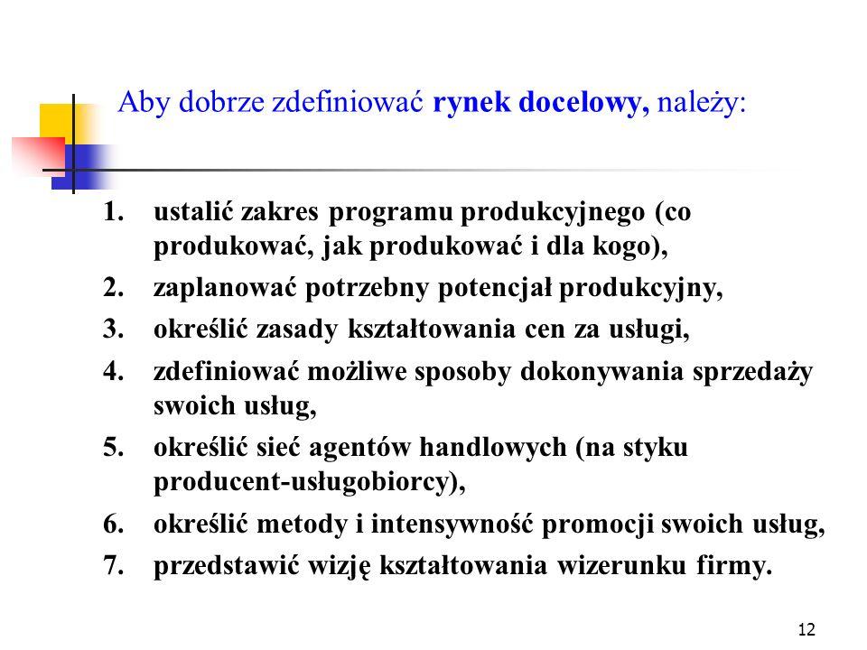 12 Aby dobrze zdefiniować rynek docelowy, należy: ustalić zakres programu produkcyjnego (co produkować, jak produkować i dla kogo), zaplanować potrzeb