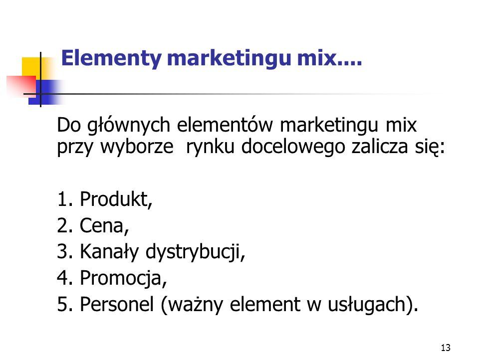13 Elementy marketingu mix.... Do głównych elementów marketingu mix przy wyborze rynku docelowego zalicza się: 1. Produkt, 2. Cena, 3. Kanały dystrybu