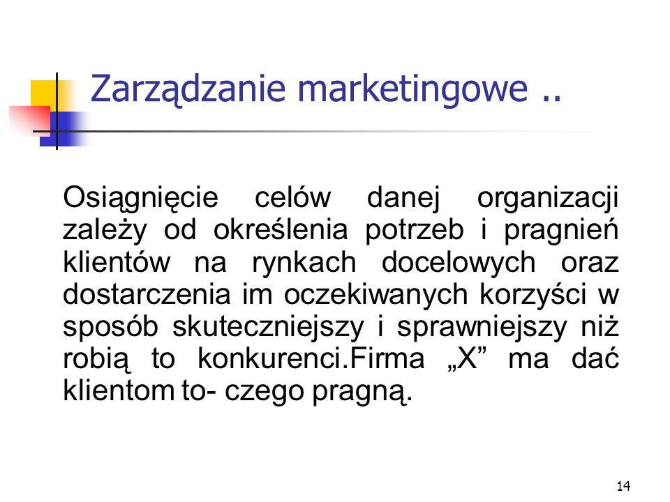 14 Zarządzanie marketingowe.. Osiągnięcie celów danej organizacji zależy od określenia potrzeb i pragnień klientów na rynkach docelowych oraz dostarcz