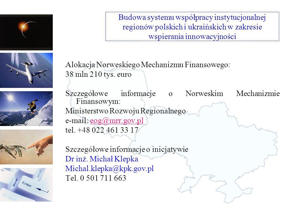 Dziękuje za uwagę Michał Klepka Michal.klepka@kpk.gov.pl