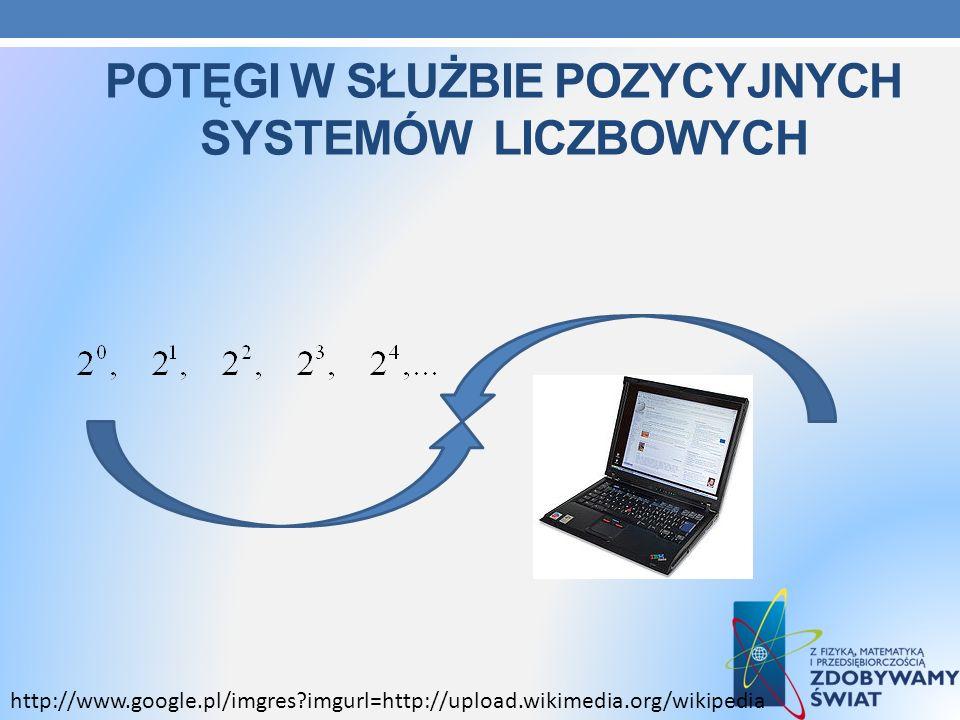 POTĘGI W SŁUŻBIE POZYCYJNYCH SYSTEMÓW LICZBOWYCH http://www.google.pl/imgres?imgurl=http://upload.wikimedia.org/wikipedia