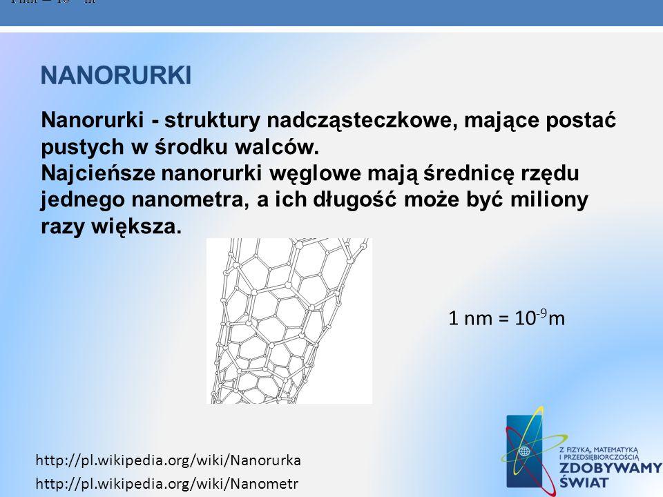 NANORURKI Nanorurki - struktury nadcząsteczkowe, mające postać pustych w środku walców. Najcieńsze nanorurki węglowe mają średnicę rzędu jednego nanom