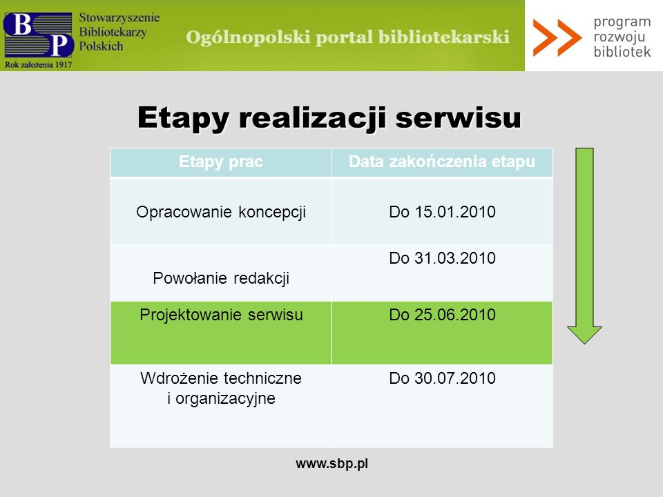www.sbp.pl Wydawnictwa i e-sklep Publikacje Wydawnictwa SBP sprzedaż publikacji tradycyjnych sprzedaż artykułów w wersji elektronicznej Prezentacja publikacji jednostek organizacyjnych SBP, wydawanych również z bibliotekami