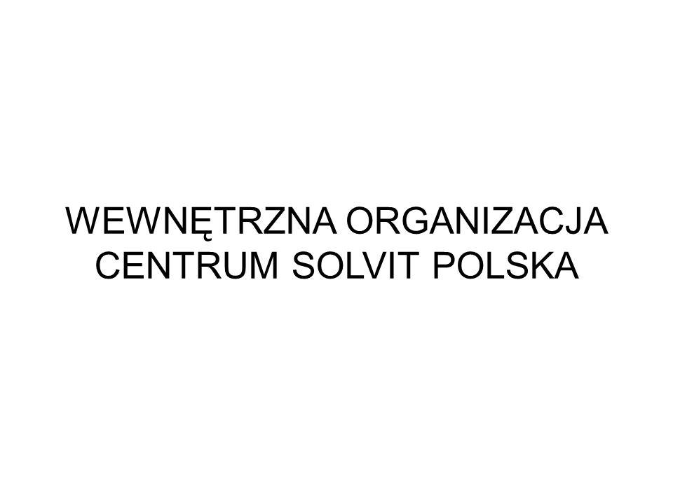 NIEDOSKONAŁOŚCI zróżnicowana pozycja i możliwość działania ośrodków SOLVIT niechęć urzędów do współpracy ograniczona możliwość interwencji w politycznie wrażliwych sprawach