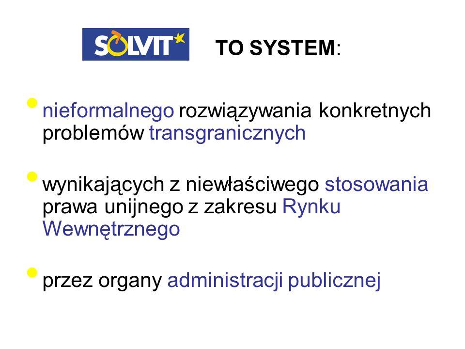 NIEFORMALNY nie wstrzymuje biegu terminów rozwiązanie nie jest wiążące brak możliwości zakwestionowania rozwiązania SOLVIT rozwiązuje konkretne problemy, nie udziela informacji…