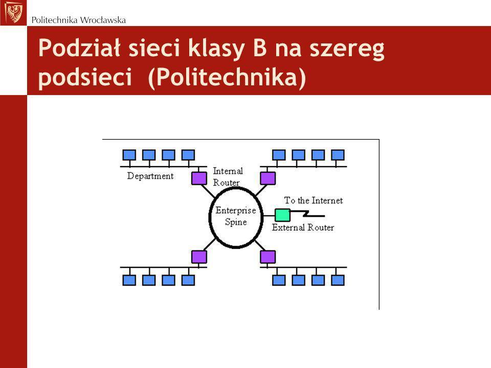 Podział sieci klasy B na szereg podsieci (Politechnika)
