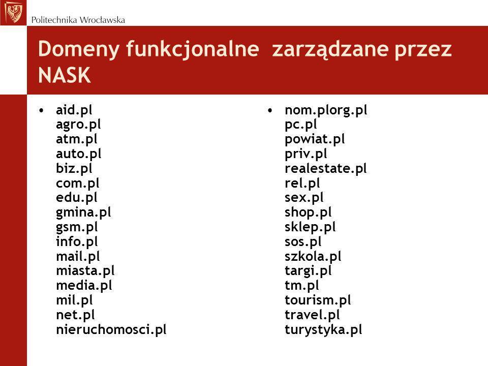 Domeny funkcjonalne zarządzane przez NASK aid.pl agro.pl atm.pl auto.pl biz.pl com.pl edu.pl gmina.pl gsm.pl info.pl mail.pl miasta.pl media.pl mil.pl
