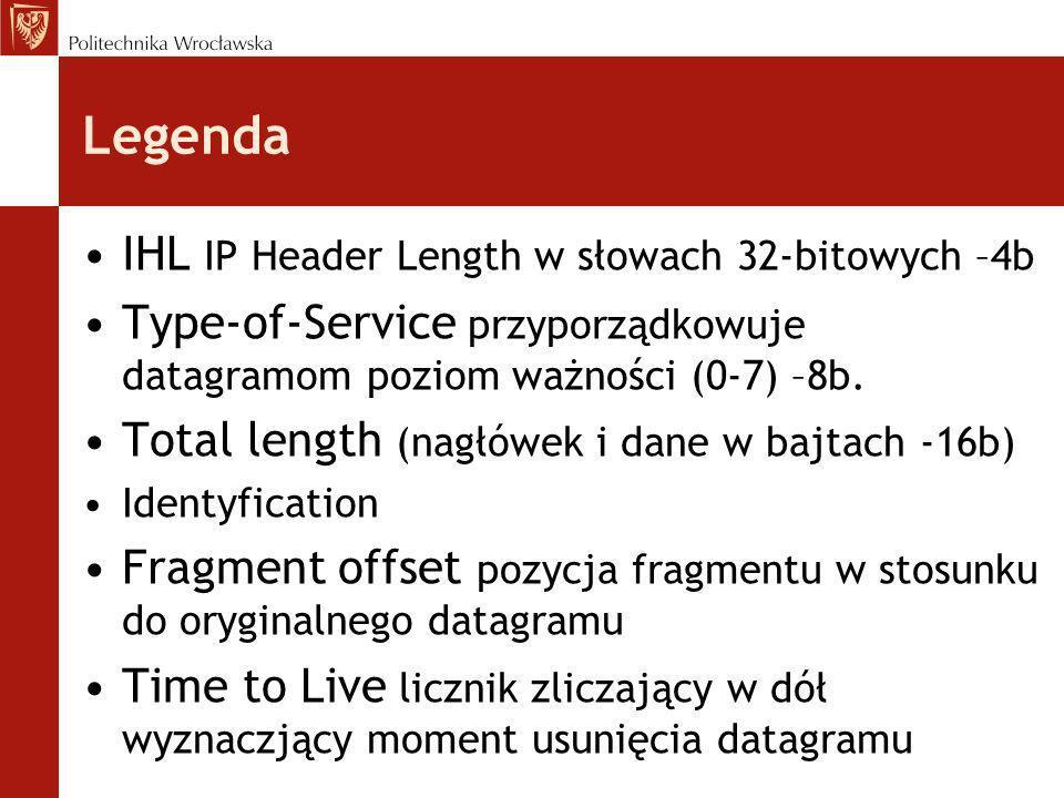 Legenda IHL IP Header Length w słowach 32-bitowych –4b Type-of-Service przyporządkowuje datagramom poziom ważności (0-7) –8b. Total length (nagłówek i