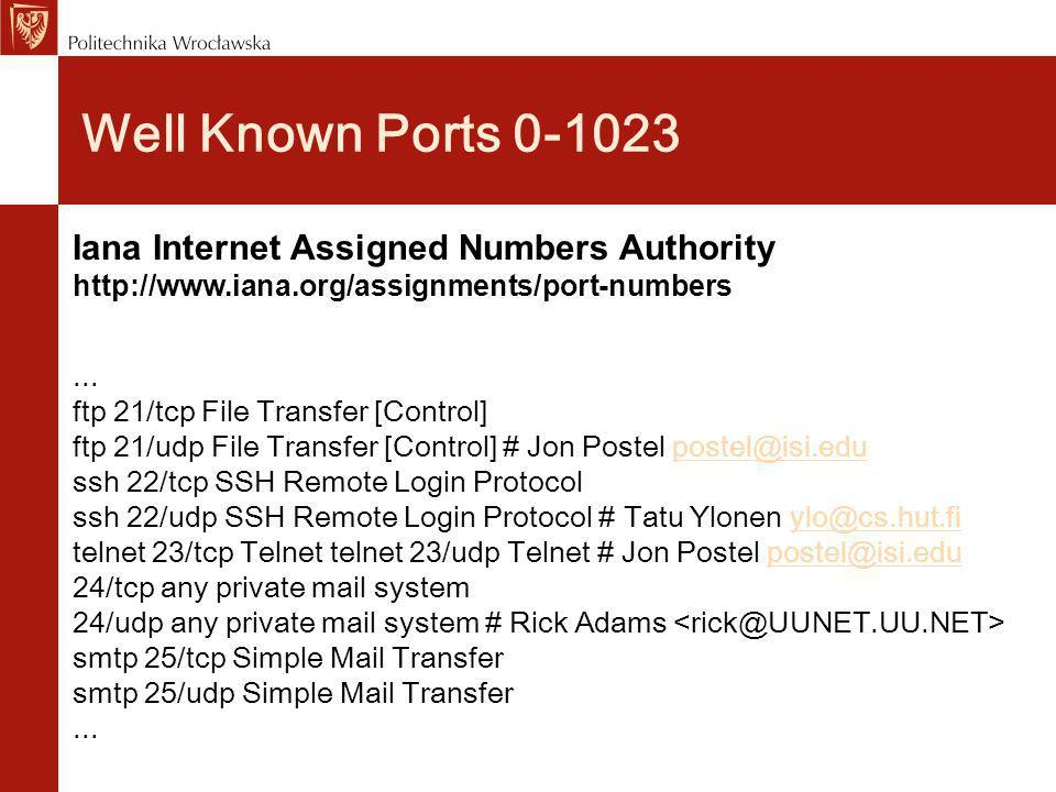Well Known Ports 0-1023 Iana Internet Assigned Numbers Authority http://www.iana.org/assignments/port-numbers... ftp 21/tcp File Transfer [Control] ft