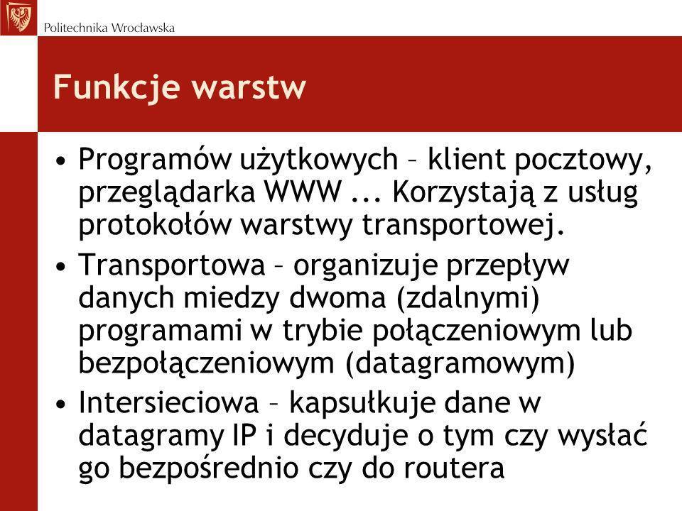 Funkcje warstw Programów użytkowych – klient pocztowy, przeglądarka WWW... Korzystają z usług protokołów warstwy transportowej. Transportowa – organiz