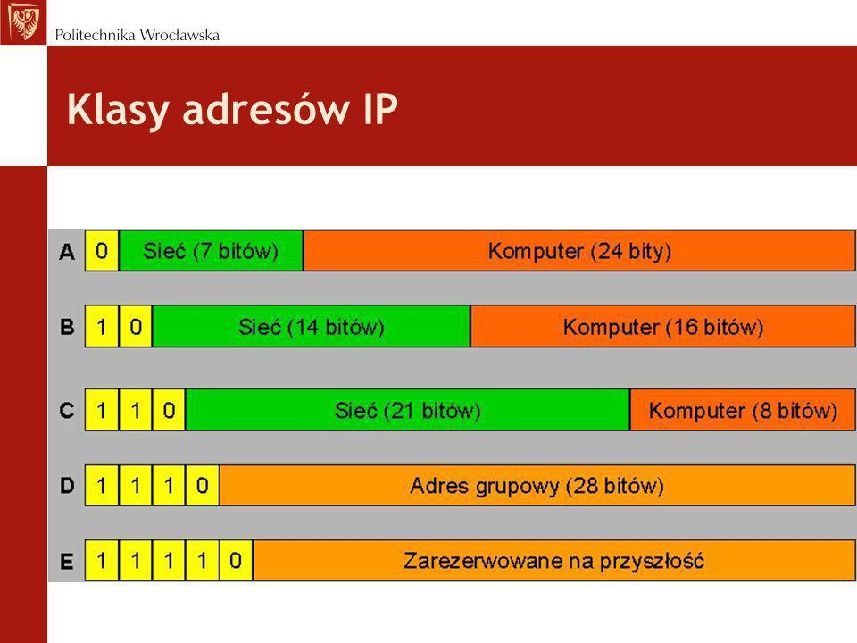 Przydzielanie adresów Internet Network Information Center (INTERNIC) Organizacja ta przydziela adresy sieci, adresy komputerom w obrębie danej sieci przydzielają administratorzy Sieć prywatna intranet - extranet