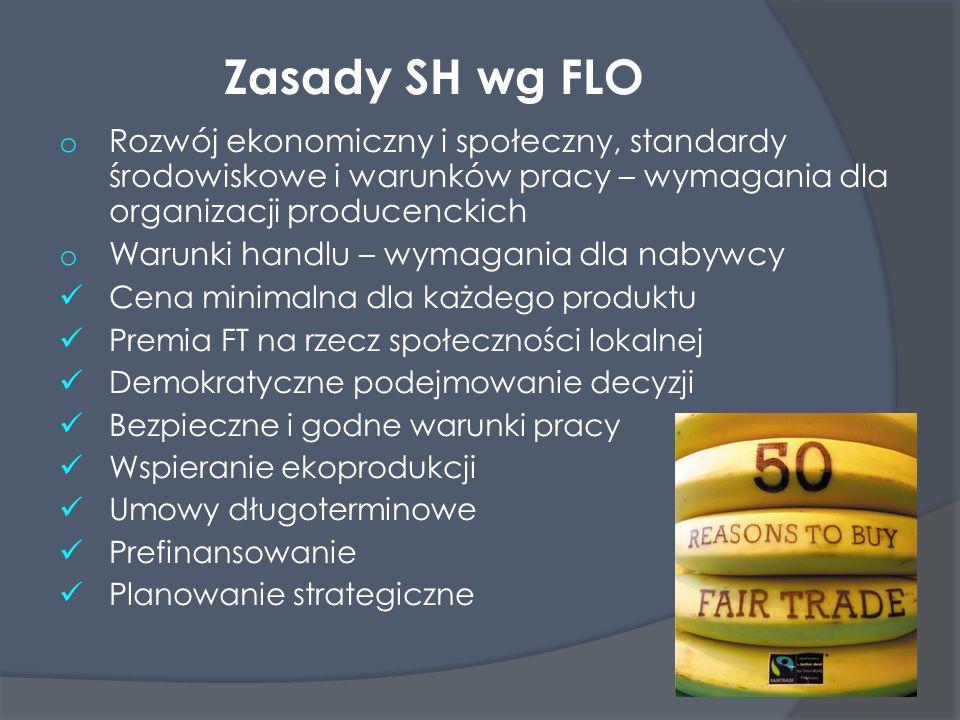 Zasady SH wg FLO o Rozwój ekonomiczny i społeczny, standardy środowiskowe i warunków pracy – wymagania dla organizacji producenckich o Warunki handlu