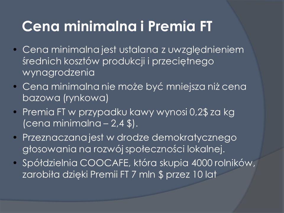 Cena minimalna i Premia FT Cena minimalna jest ustalana z uwzględnieniem średnich kosztów produkcji i przeciętnego wynagrodzenia Cena minimalna nie mo