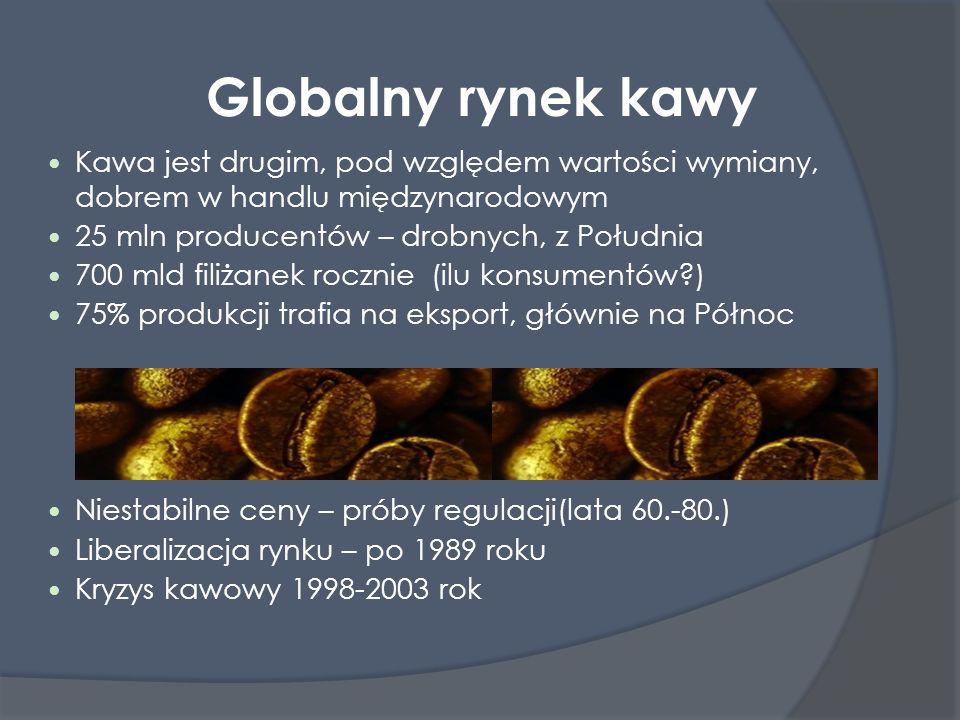 Globalny rynek kawy Kawa jest drugim, pod względem wartości wymiany, dobrem w handlu międzynarodowym 25 mln producentów – drobnych, z Południa 700 mld