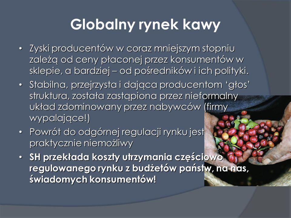 Tradycyjny handel - rolnik - pośrednik skupujący - pośrednik z zapleczem technicznym - lokalny eksporter - (handlowiec międzynarodowy) - firma wypalająca - detalista - konsument