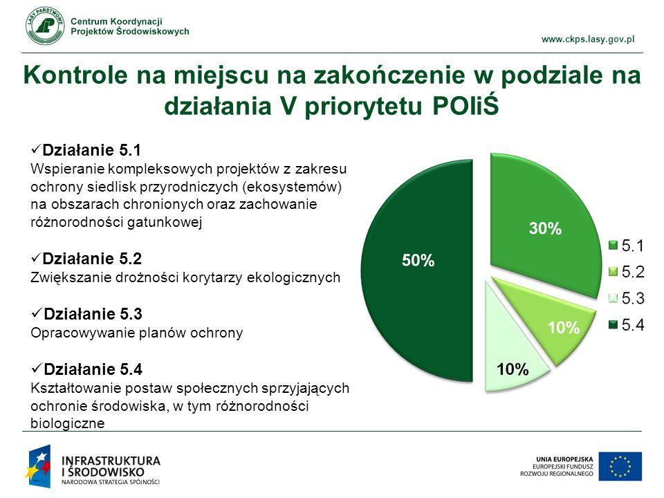 www.ckps.lasy.gov.pl Wyniki przeprowadzonych przez CKPŚ kontroli na miejscu na zakończenie realizacji projektu