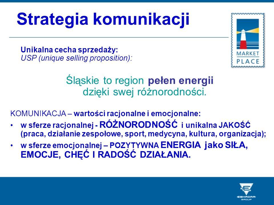 Strategia komunikacji Unikalna cecha sprzedaży: USP (unique selling proposition): Śląskie to region pełen energii dzięki swej różnorodności. KOMUNIKAC