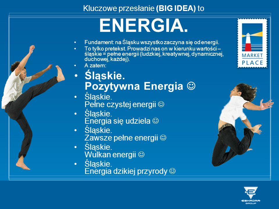 Kluczowe przesłanie (BIG IDEA) to ENERGIA. Fundament: na Śląsku wszystko zaczyna się od energii. To tylko pretekst. Prowadzi nas on w kierunku wartośc