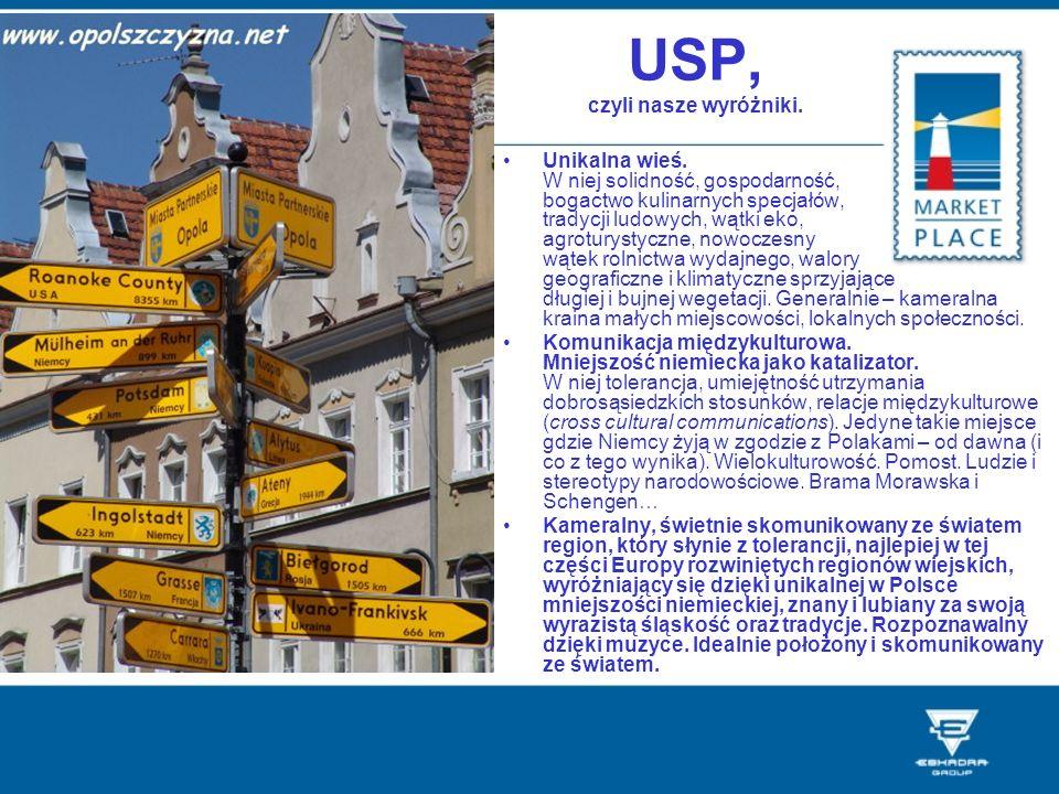 USP, czyli nasze wyróżniki. Unikalna wieś. W niej solidność, gospodarność, bogactwo kulinarnych specjałów, tradycji ludowych, wątki eko, agroturystycz
