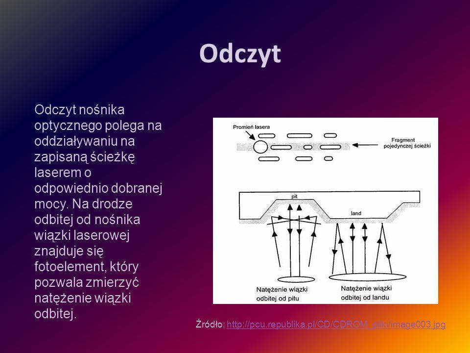 Odczyt Źródło: http://pcu.republika.pl/CD/CDROM_pliki/image003.jpghttp://pcu.republika.pl/CD/CDROM_pliki/image003.jpg Odczyt nośnika optycznego polega