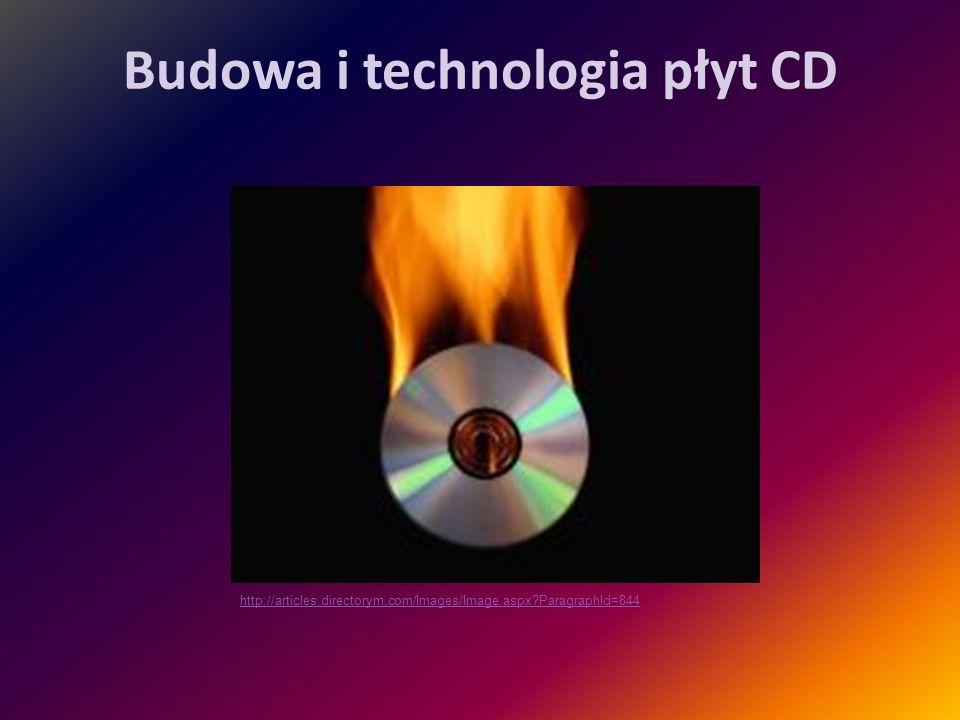 Budowa i technologia płyt CD http://articles.directorym.com/Images/Image.aspx?ParagraphId=844