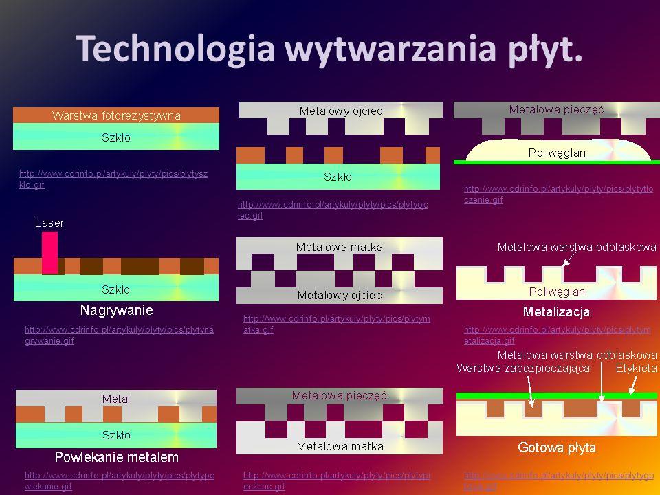 Technologia wytwarzania płyt. http://www.cdrinfo.pl/artykuly/plyty/pics/plytysz klo.gif http://www.cdrinfo.pl/artykuly/plyty/pics/plytyna grywanie.gif